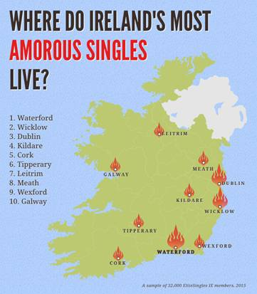 The horniest county in Ireland has been revealed