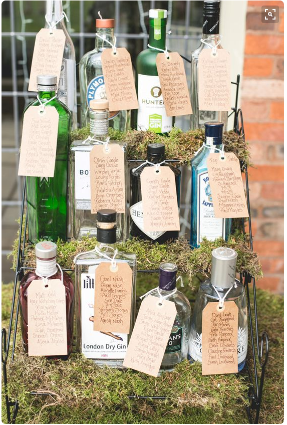Gin bottle table plan Bride Magazine
