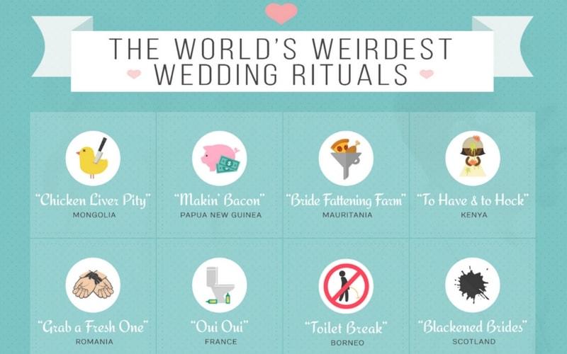 wacky-weddings-infographic